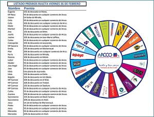 RULETA DE PREMIOS ARCCO